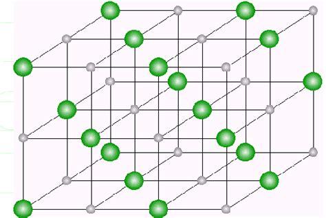 imagenes enlace html edici 211 n enlaces quimicos