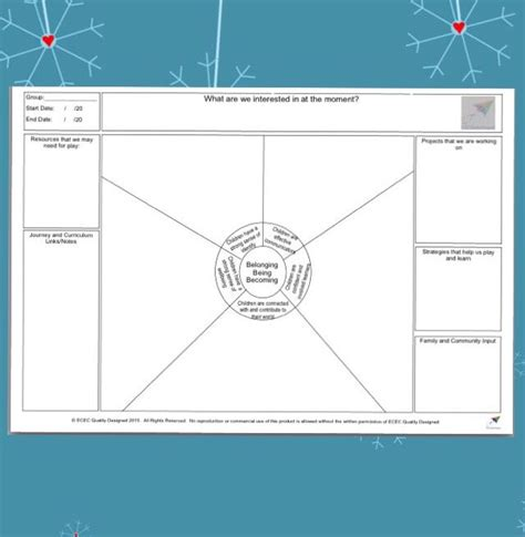 emergent curriculum planning template 200 best images about programming and planning on