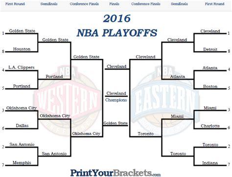 printable nfl playoff schedule bracket postseason schedule nfl 2015 html autos post