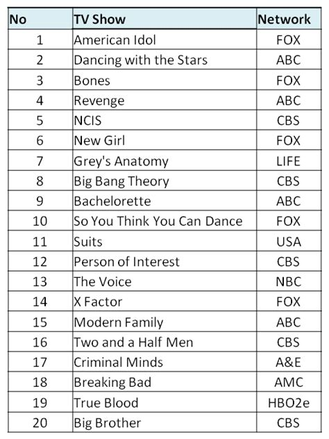 best tv series list television programs list
