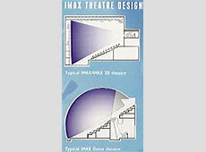 IMAX Technical Facts Signal Amplification