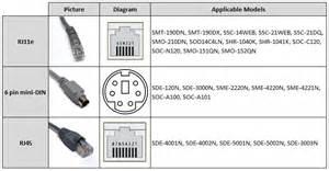 samsung to bnc wiring diagram cat 5 wiring diagram wiring diagram database gsmportal co