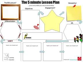 lesson plan template ofsted educating the 5 minute lesson plan