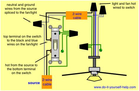 wiring fan and light wiring diagram with description