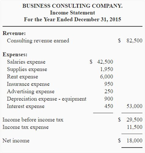 first section of income statement income statement explanation format exle