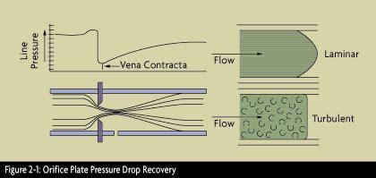 differential pressure flow meters   omega engineering