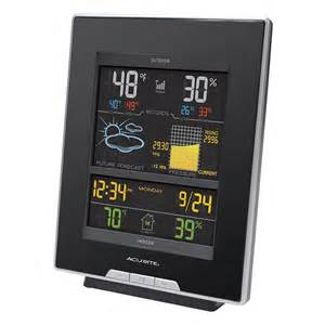 Acurite My Backyard Weather Wireless Weather Station Acurite