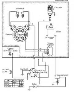 scag freedom z wiring diagram get free image about wiring diagram