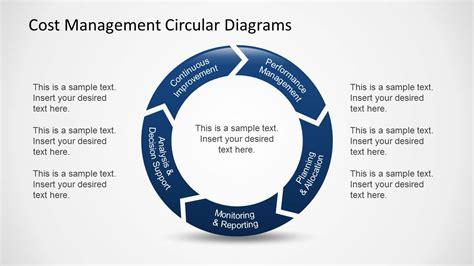 Cost Management Cost Management Powerpoint Diagrams Slidemodel