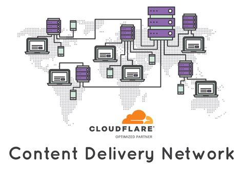 global content delivery network cdn service cloudflare cloudflare partnership since 2013 i spy360 mu wordpress