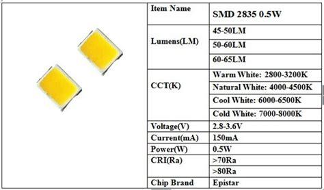 Led Smd 2835 2835 led 0 5w smd epistar chip 55 60lm cri80 specification
