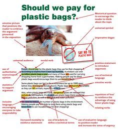 Articles The Search For The Bag by 1000 Images About Persuasive Writing On