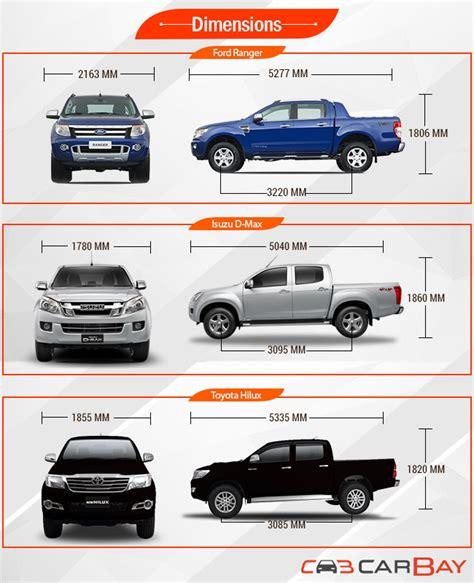 Lu Belakang Mobil Ford Ranger ford ranger vs isuzu d max vs toyota hilux pilih