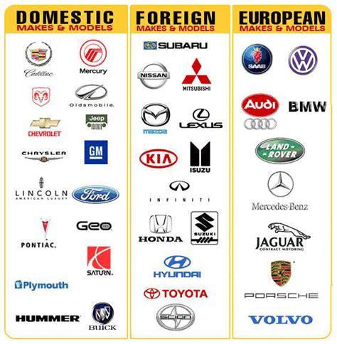 car logos  type myautoshowroom