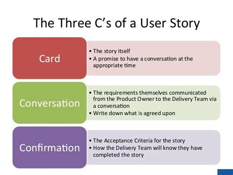 sle of user stories user stories