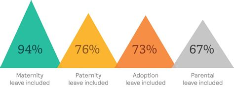 new maternity leave 2016 philippines maternity leave in the philippines 2016 new maternity