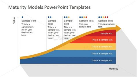model powerpoint presentation templates complex curving maturity progress graph model for powerpoint