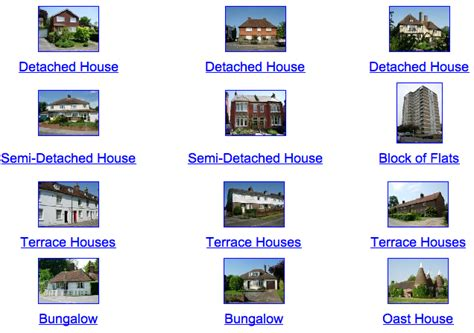 types of houses with pictures houses and homes topic resources houses and homes games