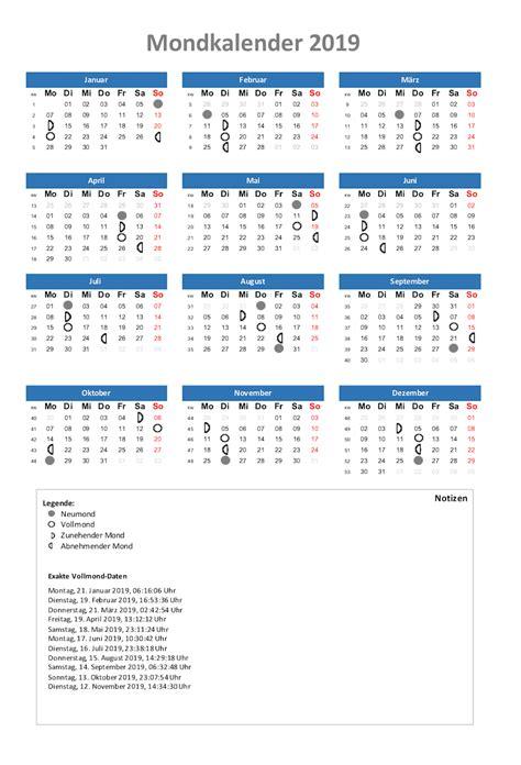 aussaatkalender   gartentipps
