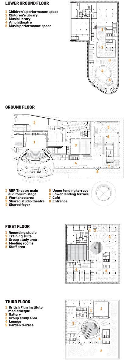 birmingham floor plan library of birmingham by mecanoo building studies building design
