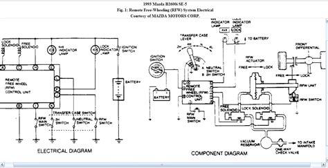 87 mazda 323 wiring diagram mazda tribute wiring diagram