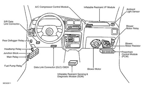 solved where is the fuel relay on the 2001 chevy fixya
