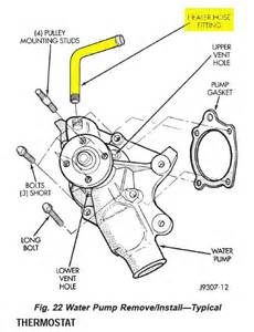 97 jeep wiring diagram bcm 97 jeep relay diagram wiring