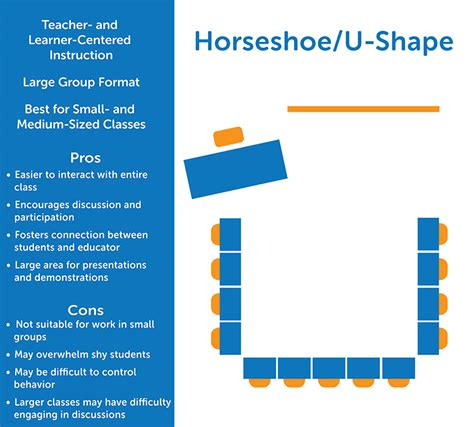 horseshoe classroom layout advantages tips for the most effective classroom seating arrangement