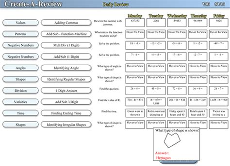 Commoncore Worksheets by Common Sheets