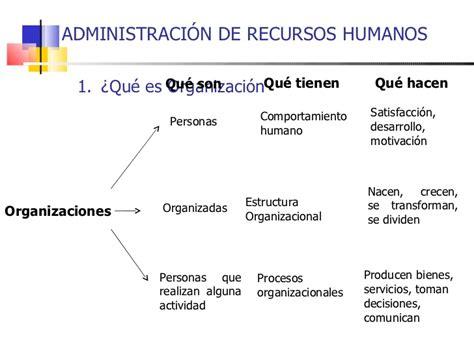 la administradora de recursos humanos ferroviarios es una sobre la administraci 243 n de los recursos humanos