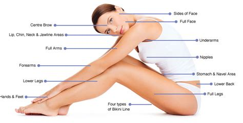 bikini wax after c section laser hair removal for summer essence medispa
