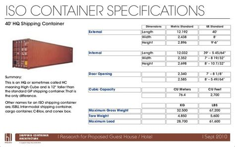 storage container sizes containers dimensions in meters search