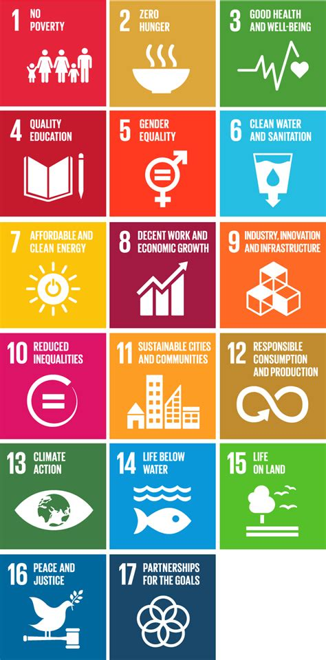 design for environment goals chapter 1 getting to know the sustainable development goals