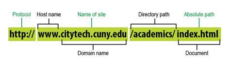 domain  web design
