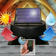 solar attic fan costco home sweet home on pinterest window curtains bedroom