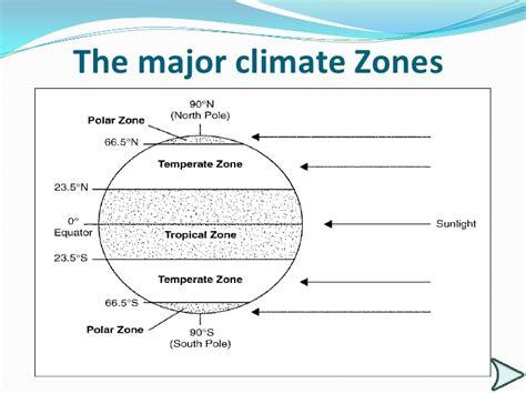 Zones Worksheet by Climate Zones Worksheet Worksheets Releaseboard Free