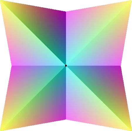 imagenes con movimiento q marean ilusiones 211 pticas c 237 rculos colores y movimiento