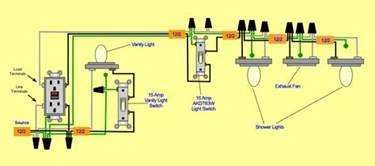 Bathroom wiring diagram bathroom light wiring jecontacte