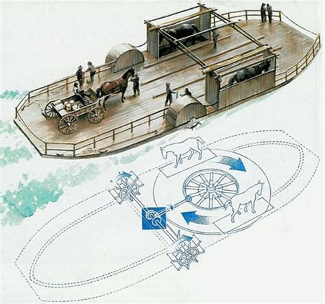 texas flats boats dangerous horse powered ferry boat though patented in 1819 can
