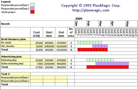 Online Business Plan   Timeline