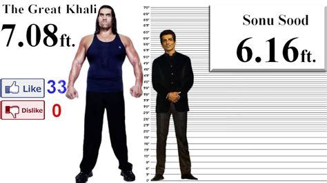bollywood actor height list in feet the great khali height comparison with 35 stars youtube