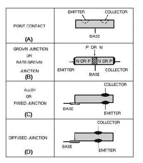 bipolar transistor wafer processing bipolar transistor manufacturing process 28 images silicon pnp bipolar transistor ss8550 buy