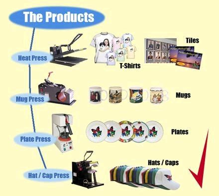 avery iron on transfer paper australia the process picture perfect products heat transfer