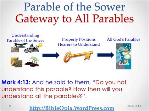 the open boat quotes explained parable of the sower and reapers roadmap