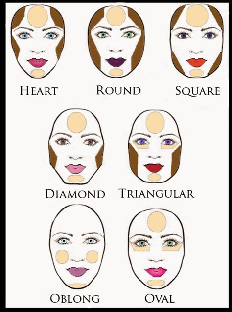 different face shapes need different kinds of makeup makeup your mind contouring highlighting all you need