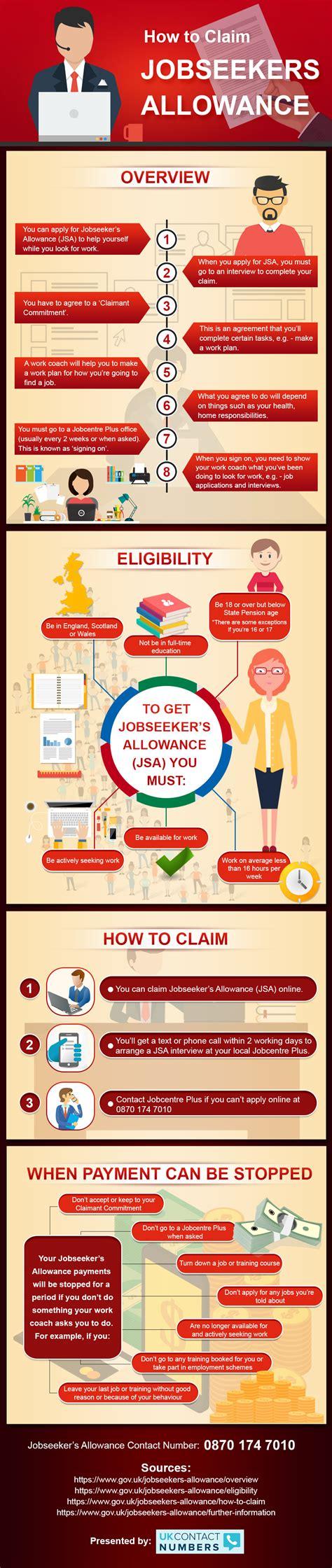 jobseekers allowance contact number uk 0870 025 0047