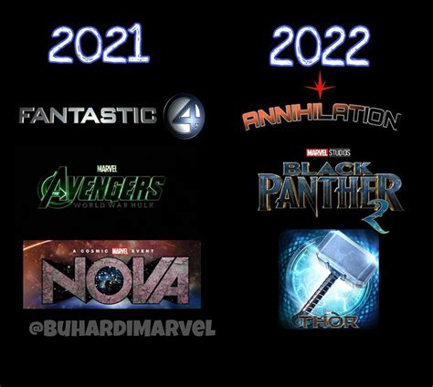 film marvel jusqu en 2020 12 marvel movies that we want to see between 2019 and 2022