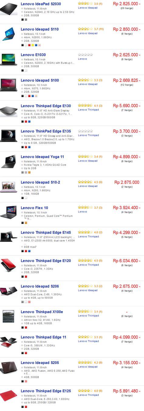 Harga Netbook Merk Lenovo daftar harga laptop daftar harga laptop netbook lenovo