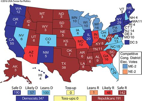 presidential electoral college 2016 standings larry j sabato s crystal ball 187 the electoral college