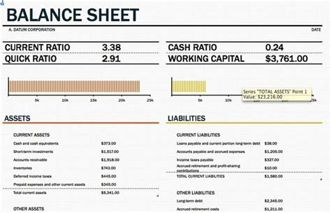 excel balance sheet template educational pinterest
